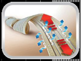 Еластична повітропроникна бандажна стрічка